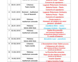 Elenco degli spettacoli gennaio-maggio 2019